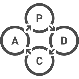 Pdcaのサイクルで回そうアイコン素材 デイライト株式会社